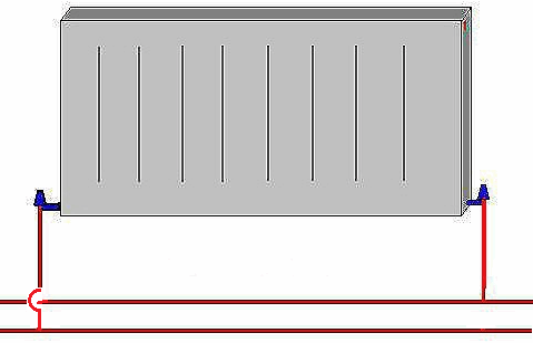 Dwururowy system centralnego ogrzewania